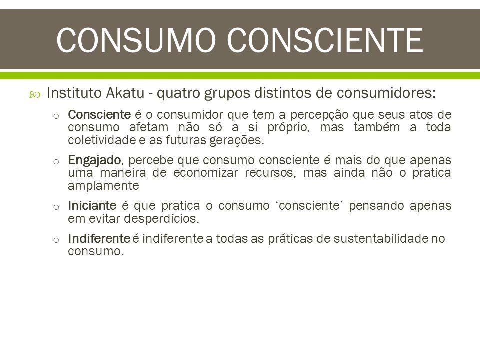 Instituto Akatu - quatro grupos distintos de consumidores: o Consciente é o consumidor que tem a percepção que seus atos de consumo afetam não só a si