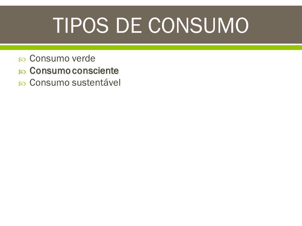 Consumo Sustentável Consumo Consciente TIPOS DE CONSUMO Consumo Verde
