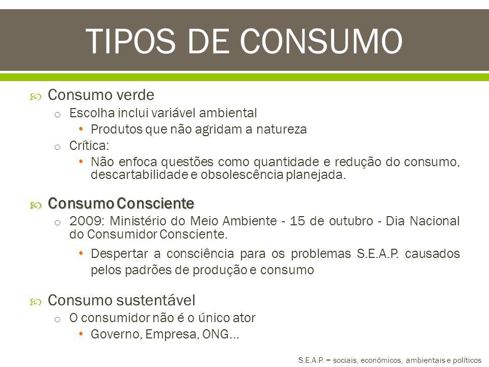 Consumo verde o Escolha inclui variável ambiental Produtos que não agridam a natureza o Crítica: Não enfoca questões como quantidade e redução do cons