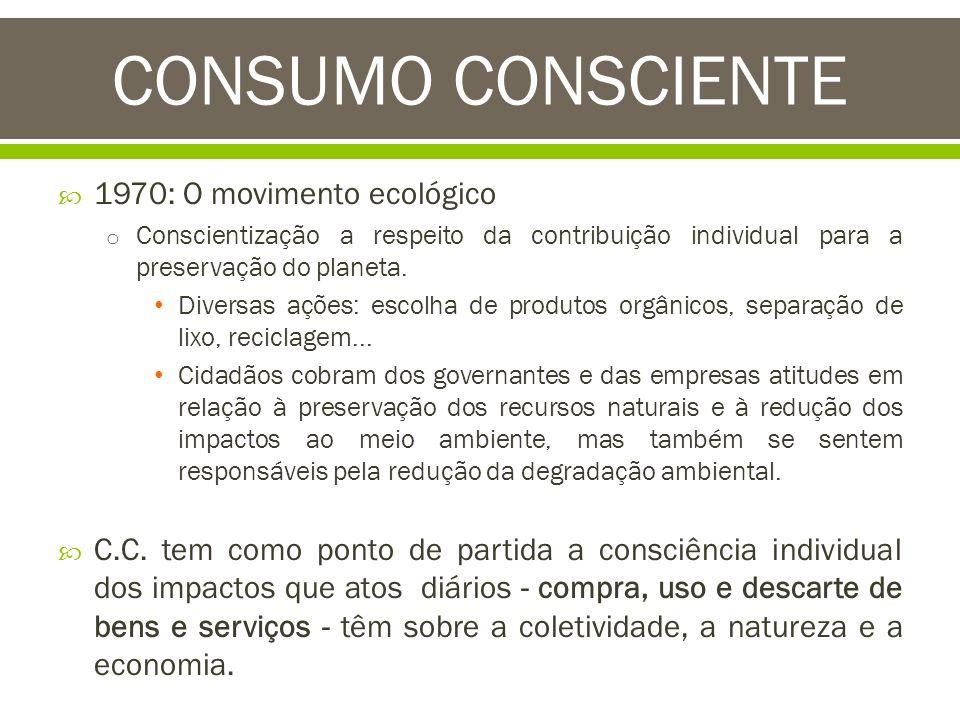 1970: O movimento ecológico o Conscientização a respeito da contribuição individual para a preservação do planeta. Diversas ações: escolha de produtos