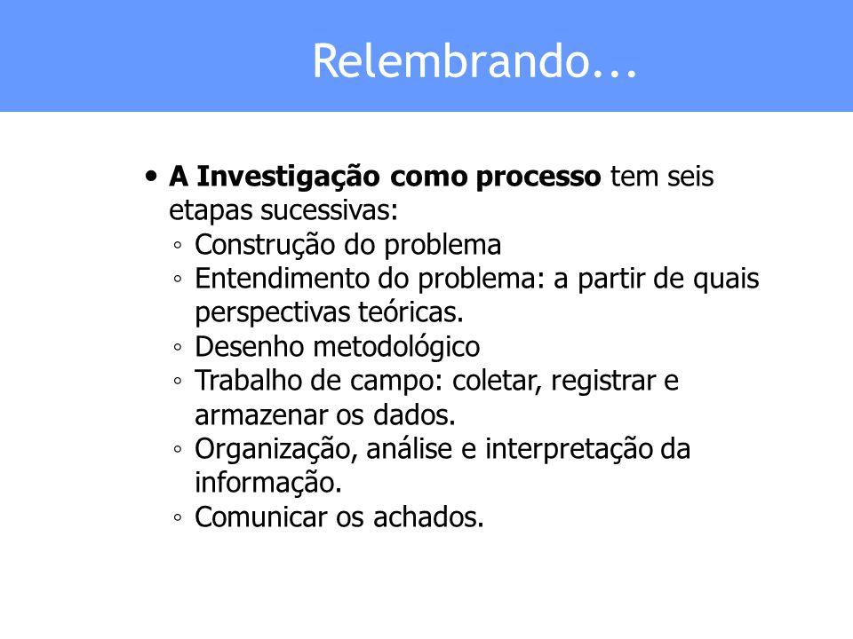 Relembrando (2)...A Questão de Pesquisa Esta é a primeira etapa do processo de investigação.
