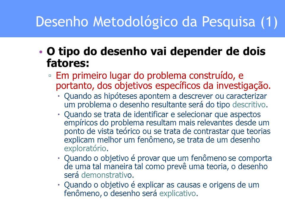 Desenho Metodológico da Pesquisa (2) O tipo do desenho vai depender de dois fatores: Em segundo lugar, o desenho vai depender também das condições externas: O orçamento, o tempo do mestrado ou doutorado, o momento social, político e cultural da pesquisa.