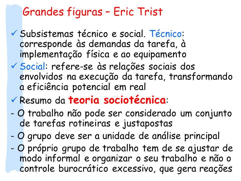 Grandes figuras – Eric Trist Subsistemas técnico e social. Técnico: corresponde às demandas da tarefa, à implementação física e ao equipamento Social: