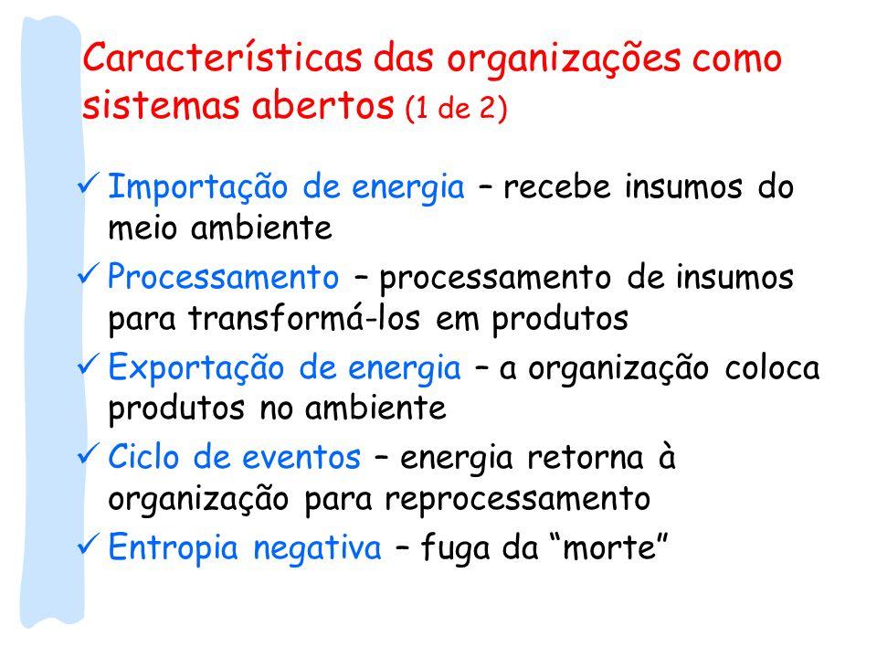 Características das organizações como sistemas abertos (1 de 2) Importação de energia – recebe insumos do meio ambiente Processamento – processamento