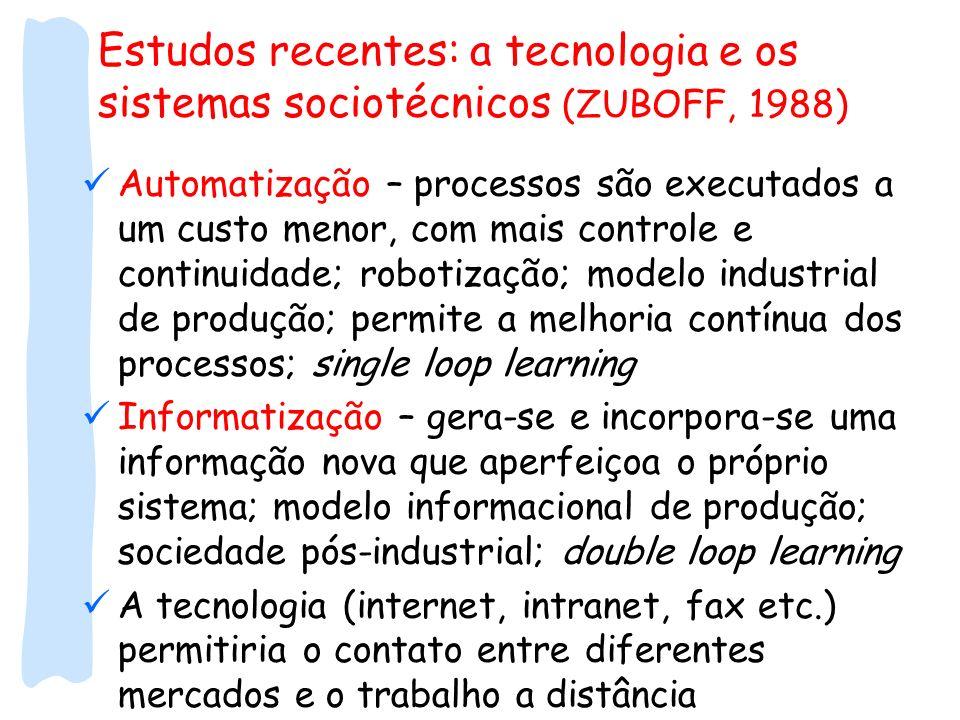 Estudos recentes: a tecnologia e os sistemas sociotécnicos (ZUBOFF, 1988) Automatização – processos são executados a um custo menor, com mais controle