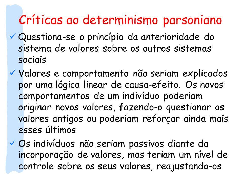 Críticas ao determinismo parsoniano Questiona-se o princípio da anterioridade do sistema de valores sobre os outros sistemas sociais Valores e comport