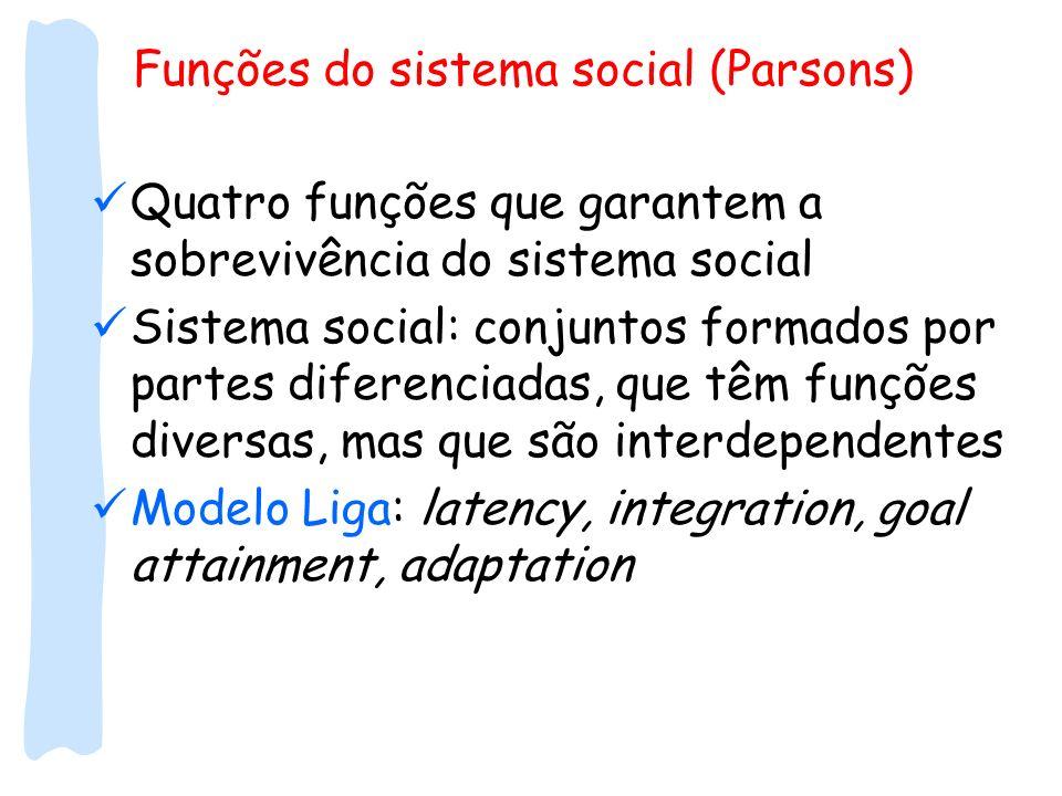 Funções do sistema social (Parsons) Quatro funções que garantem a sobrevivência do sistema social Sistema social: conjuntos formados por partes difere