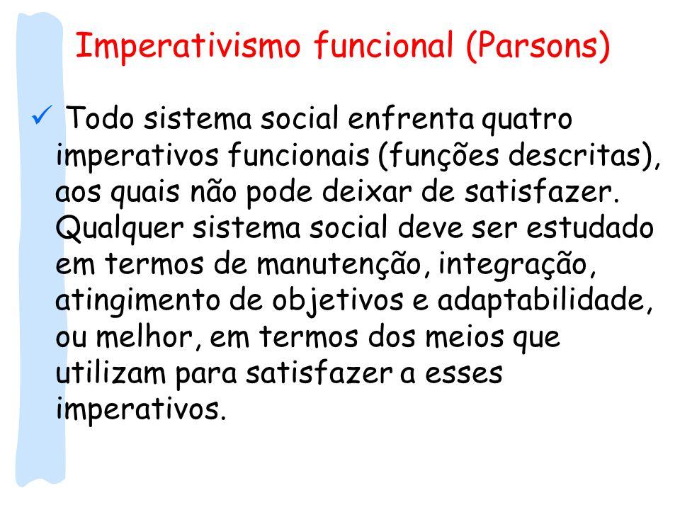 Imperativismo funcional (Parsons) Todo sistema social enfrenta quatro imperativos funcionais (funções descritas), aos quais não pode deixar de satisfa