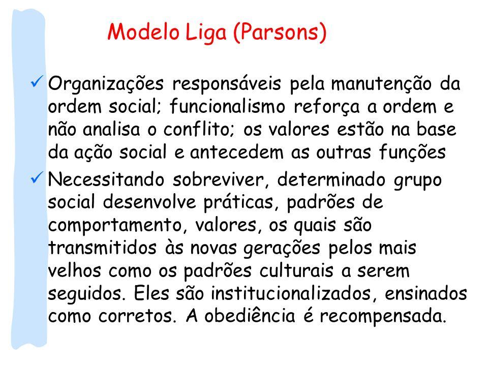 Modelo Liga (Parsons) Organizações responsáveis pela manutenção da ordem social; funcionalismo reforça a ordem e não analisa o conflito; os valores es