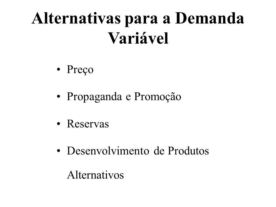 Alternativas para a Demanda Variável Preço Propaganda e Promoção Reservas Desenvolvimento de Produtos Alternativos 13-6