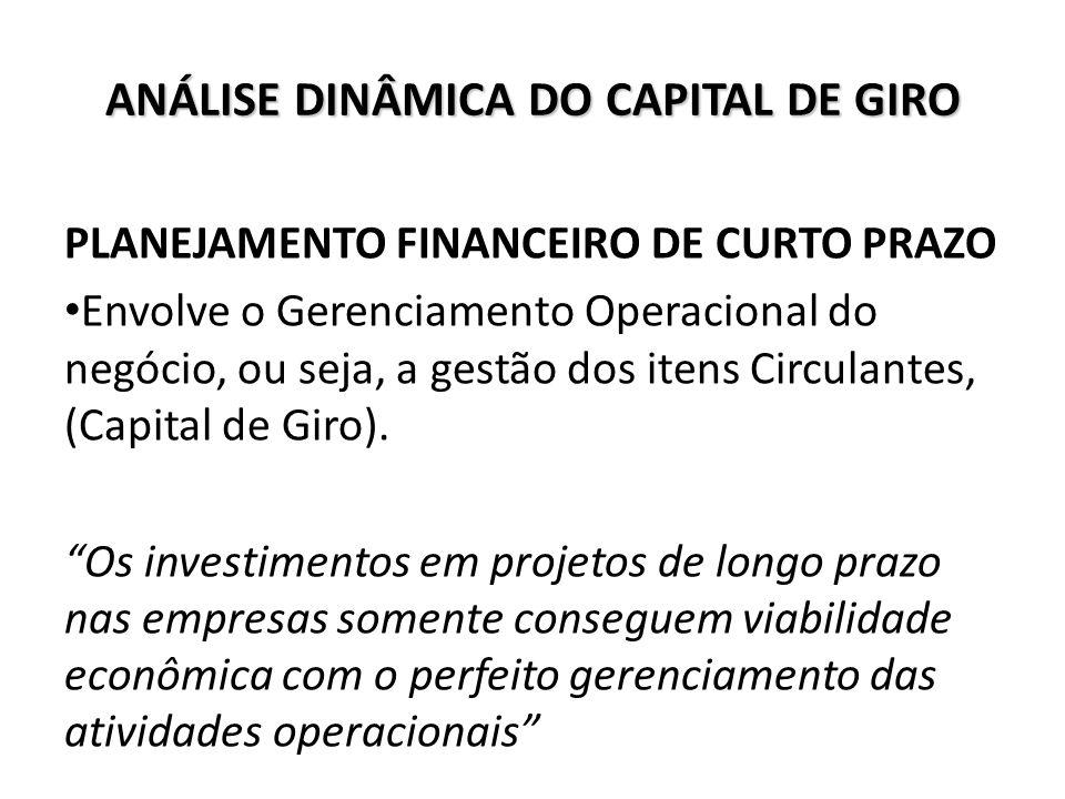 ANÁLISE DINÂMICA DO CAPITAL DE GIRO PLANEJAMENTO FINANCEIRO DE CURTO PRAZO Envolve o Gerenciamento Operacional do negócio, ou seja, a gestão dos itens