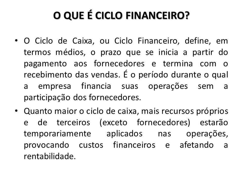 O QUE É CICLO FINANCEIRO? O Ciclo de Caixa, ou Ciclo Financeiro, define, em termos médios, o prazo que se inicia a partir do pagamento aos fornecedore