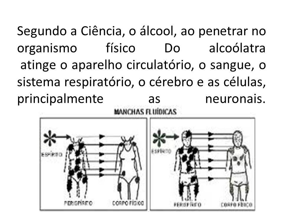Segundo a Ciência, o álcool, ao penetrar no organismo físico Do alcoólatra atinge o aparelho circulatório, o sangue, o sistema respiratório, o cérebro
