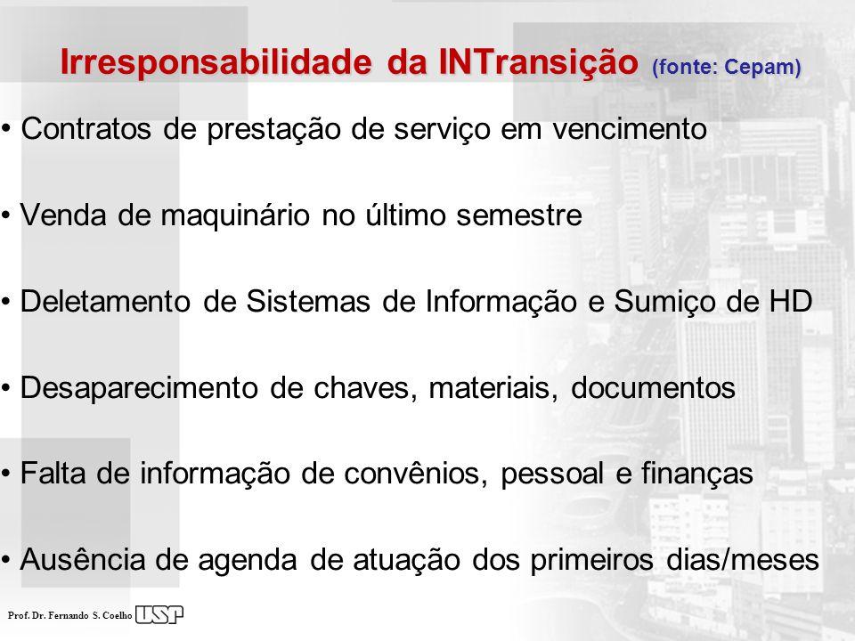 Prof. Dr. Fernando S. Coelho Irresponsabilidade da INTransição (fonte: Cepam) Irresponsabilidade da INTransição (fonte: Cepam) Contratos de prestação