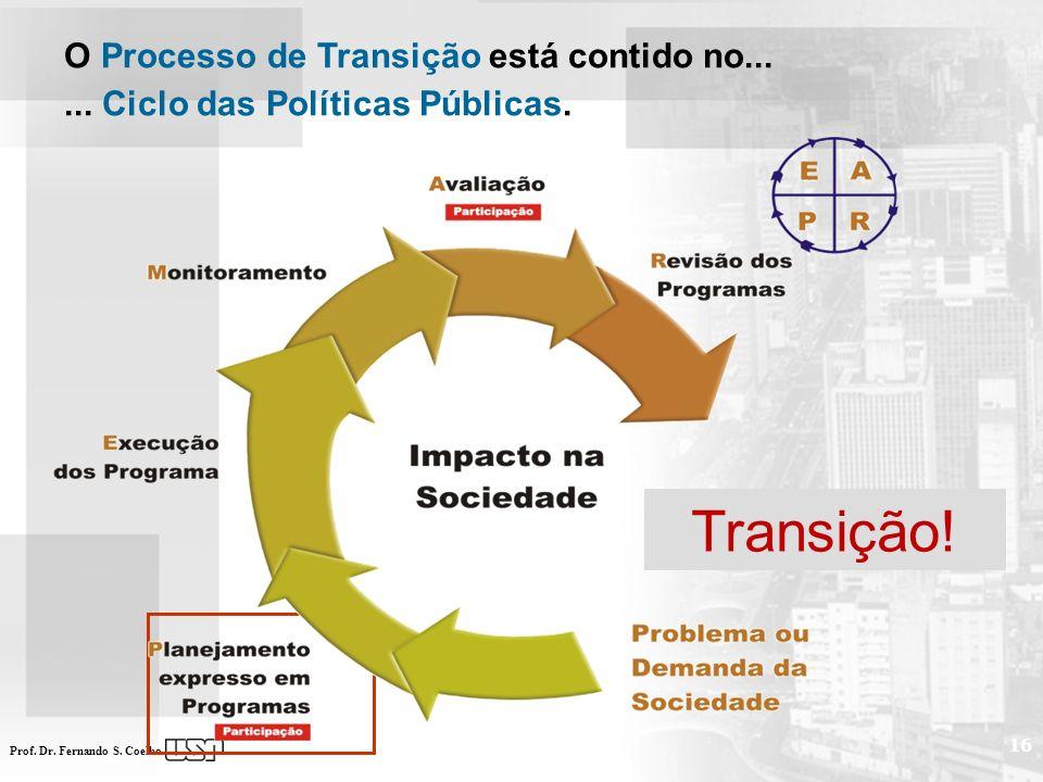 Prof. Dr. Fernando S. Coelho O Processo de Transição está contido no...... Ciclo das Políticas Públicas. 16 s Transição!