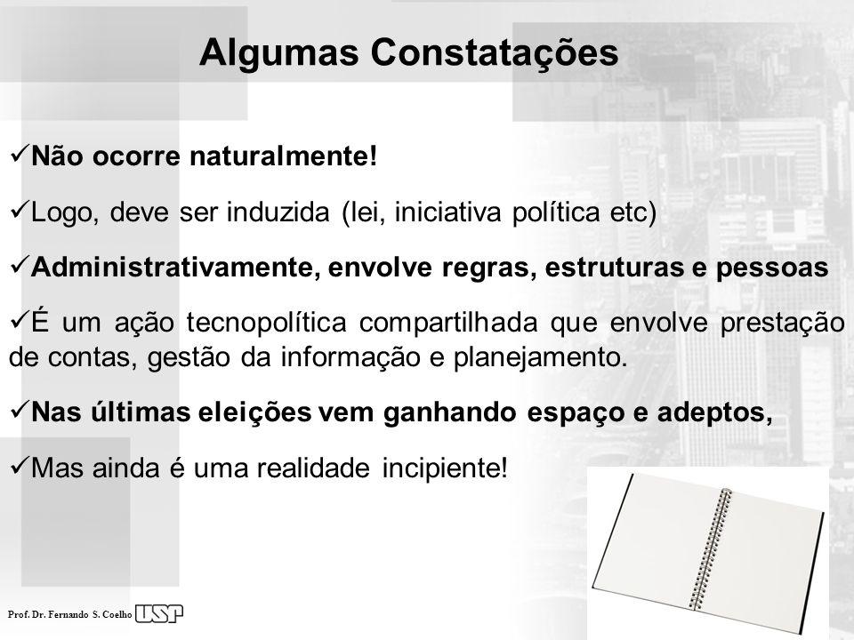 Prof. Dr. Fernando S. Coelho Algumas Constatações Não ocorre naturalmente! Logo, deve ser induzida (lei, iniciativa política etc) Administrativamente,
