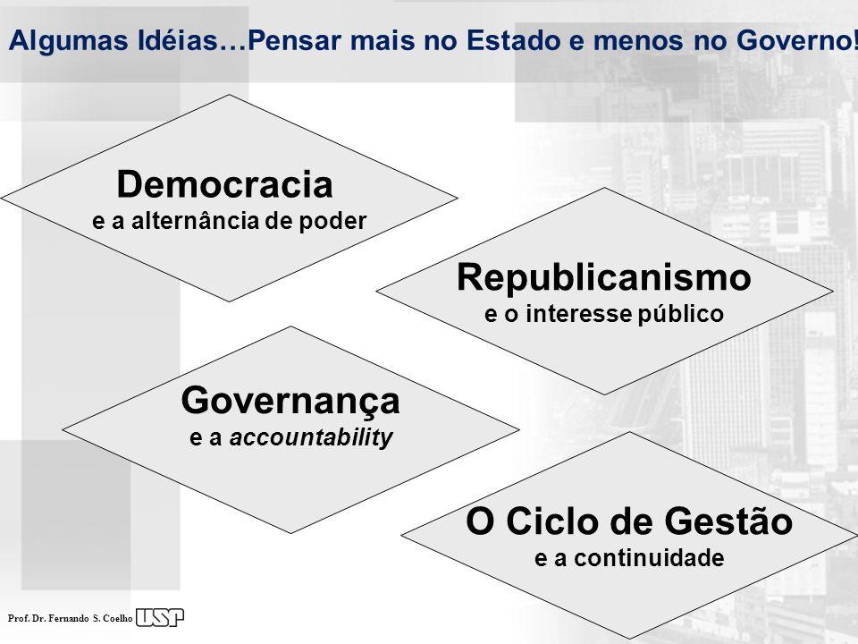 Prof. Dr. Fernando S. Coelho Democracia e a alternância de poder Algumas Idéias…Pensar mais no Estado e menos no Governo! Republicanismo e o interesse