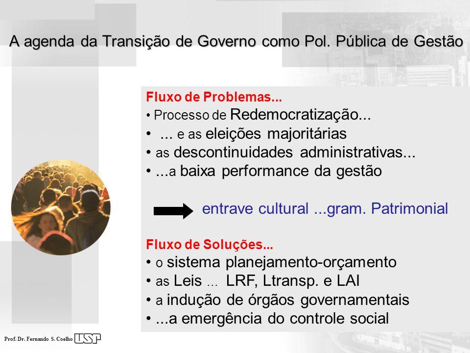 Prof. Dr. Fernando S. Coelho A agenda da Transição de Governo como Pol. Pública de Gestão A agenda da Transição de Governo como Pol. Pública de Gestão