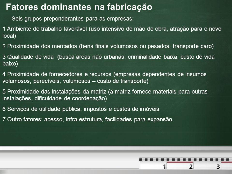 Fatores dominantes na fabricação Seis grupos preponderantes para as empresas: 1 Ambiente de trabalho favorável (uso intensivo de mão de obra, atração