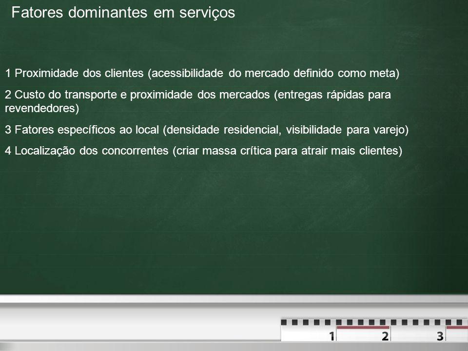 Fatores dominantes em serviços 1 Proximidade dos clientes (acessibilidade do mercado definido como meta) 2 Custo do transporte e proximidade dos merca