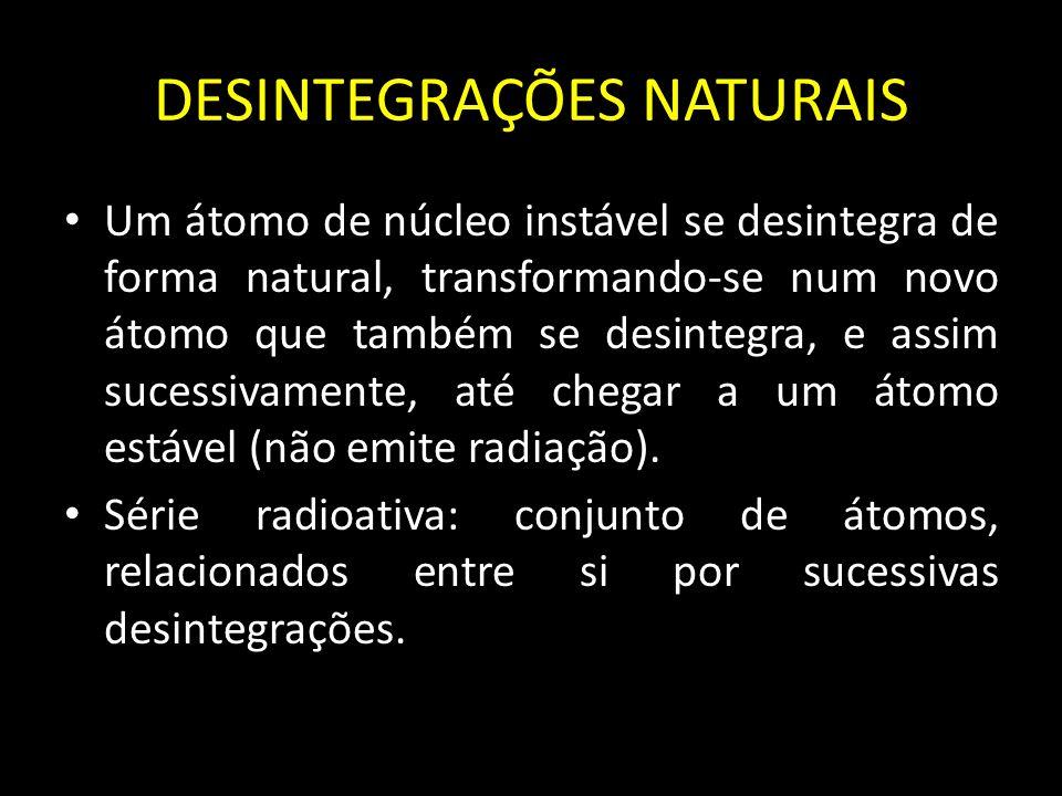 DESINTEGRAÇÕES NATURAIS Um átomo de núcleo instável se desintegra de forma natural, transformando-se num novo átomo que também se desintegra, e assim