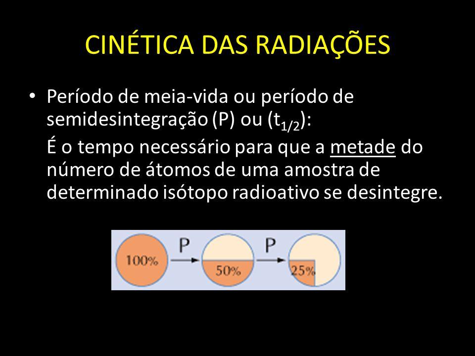 CINÉTICA DAS RADIAÇÕES Período de meia-vida ou período de semidesintegração (P) ou (t 1/2 ): É o tempo necessário para que a metade do número de átomo