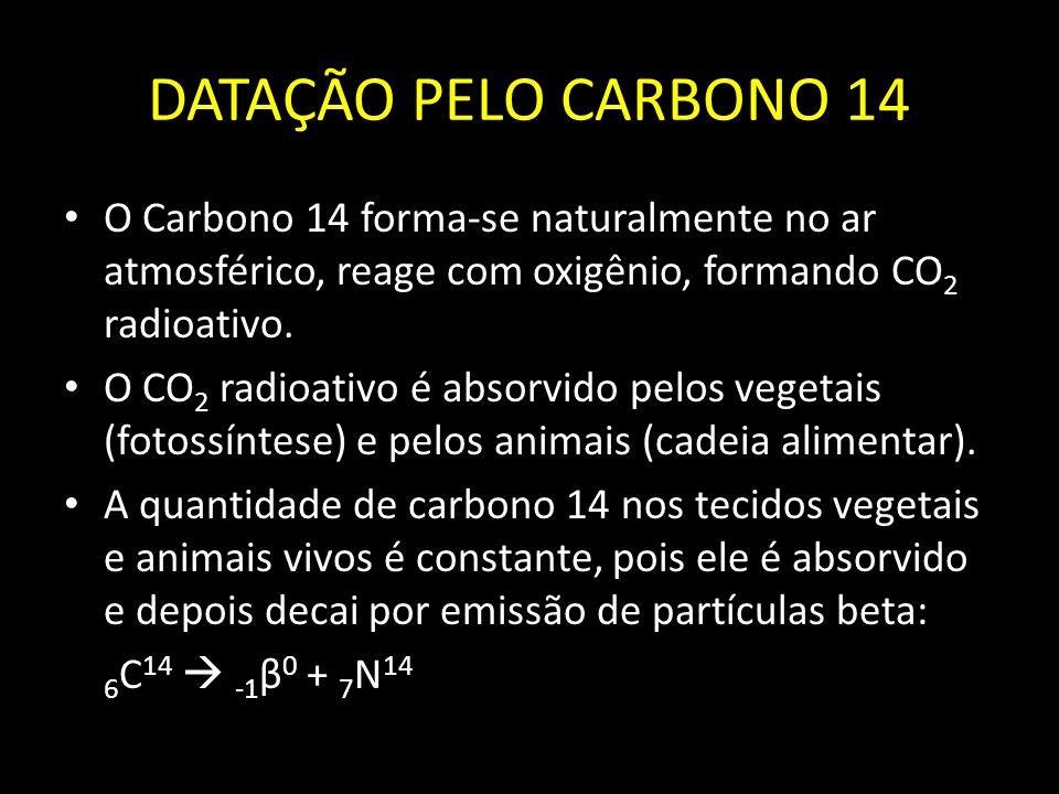 DATAÇÃO PELO CARBONO 14 O Carbono 14 forma-se naturalmente no ar atmosférico, reage com oxigênio, formando CO 2 radioativo. O CO 2 radioativo é absorv