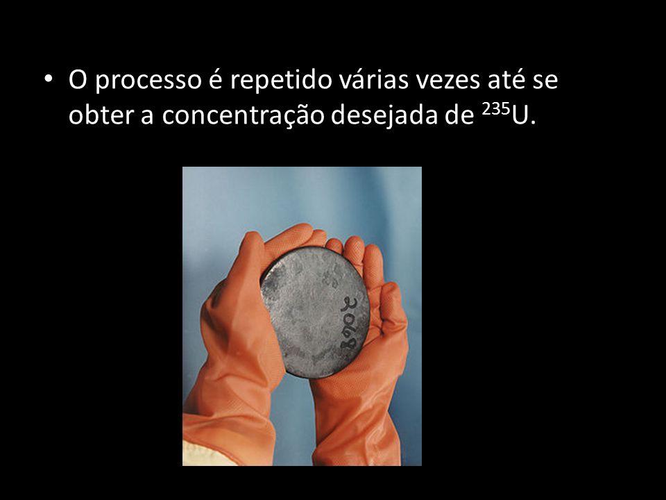 O processo é repetido várias vezes até se obter a concentração desejada de 235 U.