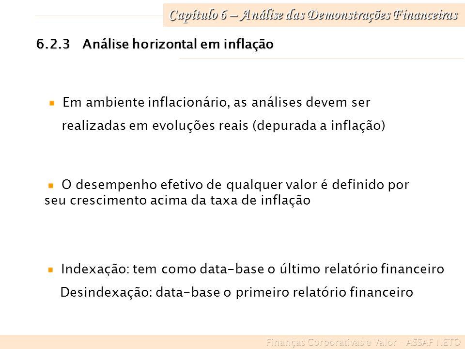Capítulo 6 – Análise das Demonstrações Financeiras 6.2.3Análise horizontal em inflação Em ambiente inflacionário, as análises devem ser realizadas em