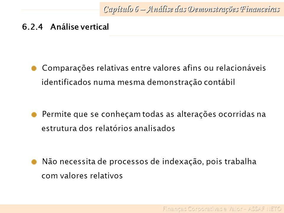 Capítulo 6 – Análise das Demonstrações Financeiras 6.2.4Análise vertical Comparações relativas entre valores afins ou relacionáveis identificados numa