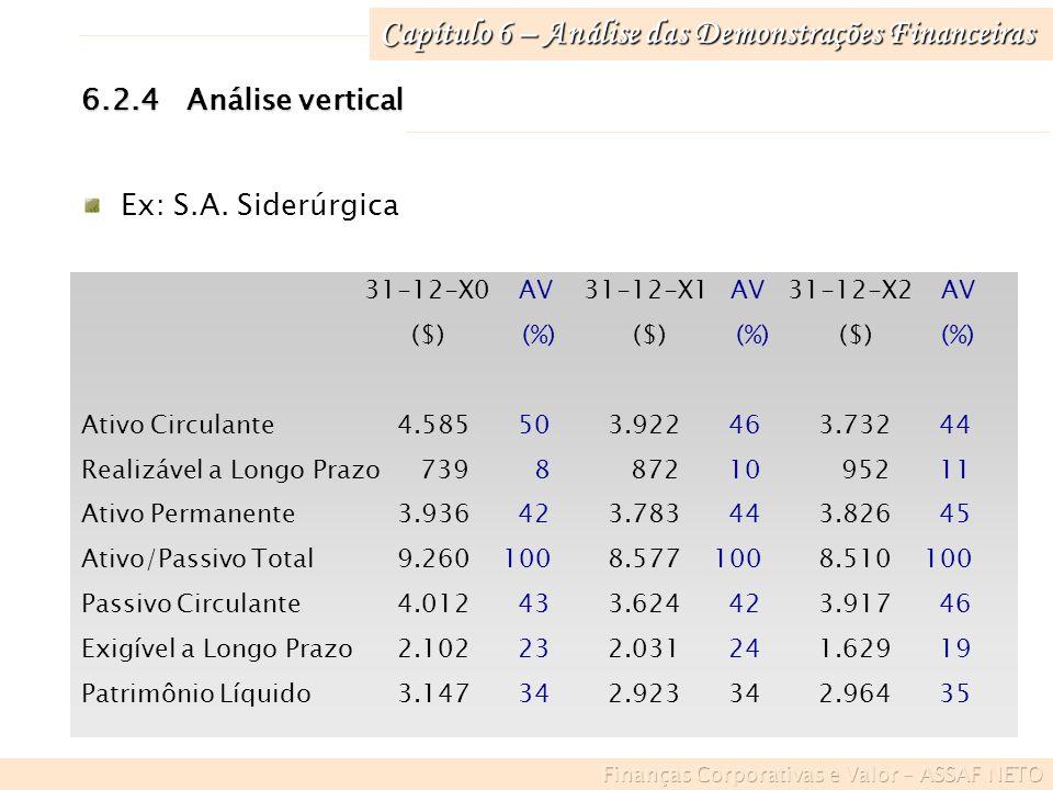 Capítulo 6 – Análise das Demonstrações Financeiras 6.2.4Análise vertical 31-12-X0 AV 31-12-X1 AV 31-12-X2 AV ($) (%) ($) (%) ($) (%) Ativo Circulante4