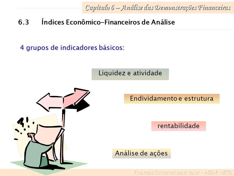 Capítulo 6 – Análise das Demonstrações Financeiras 6.3Índices Econômico-Financeiros de Análise Liquidez e atividade Endividamento e estrutura rentabil