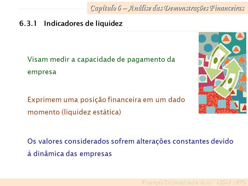 Capítulo 6 – Análise das Demonstrações Financeiras 6.3.1Indicadores de liquidez Visam medir a capacidade de pagamento da empresa Exprimem uma posição