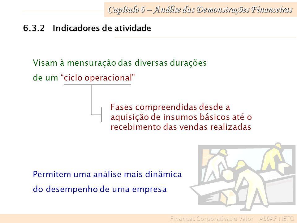 Capítulo 6 – Análise das Demonstrações Financeiras 6.3.2Indicadores de atividade Visam à mensuração das diversas durações de um ciclo operacional Fase
