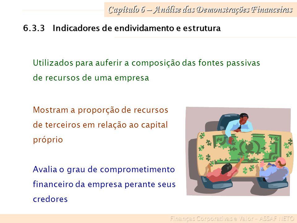 Capítulo 6 – Análise das Demonstrações Financeiras 6.3.3Indicadores de endividamento e estrutura Utilizados para auferir a composição das fontes passi