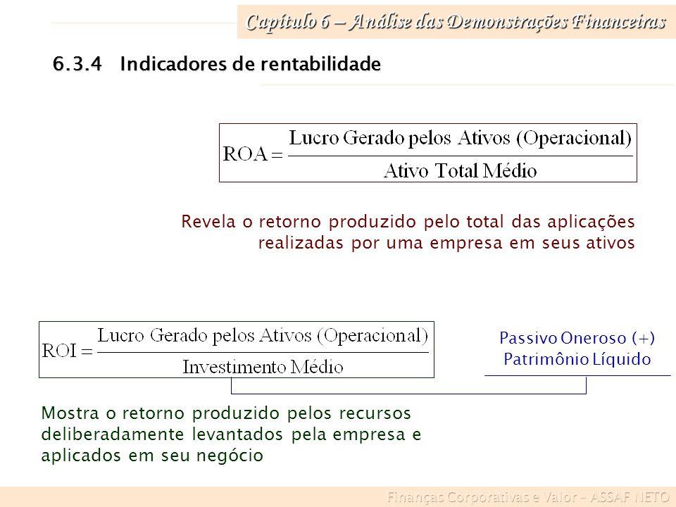 Capítulo 6 – Análise das Demonstrações Financeiras 6.3.4Indicadores de rentabilidade Revela o retorno produzido pelo total das aplicações realizadas p