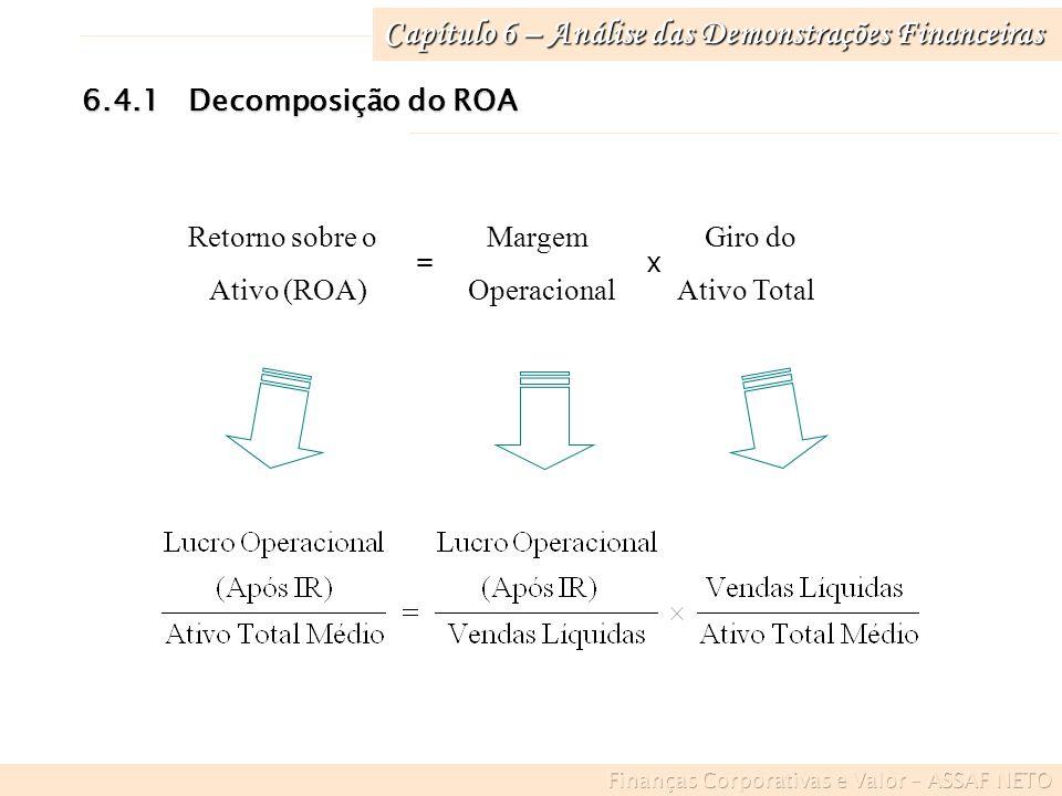 Capítulo 6 – Análise das Demonstrações Financeiras 6.4.1Decomposição do ROA Retorno sobre o Margem Giro do Ativo (ROA) Operacional Ativo Total = x