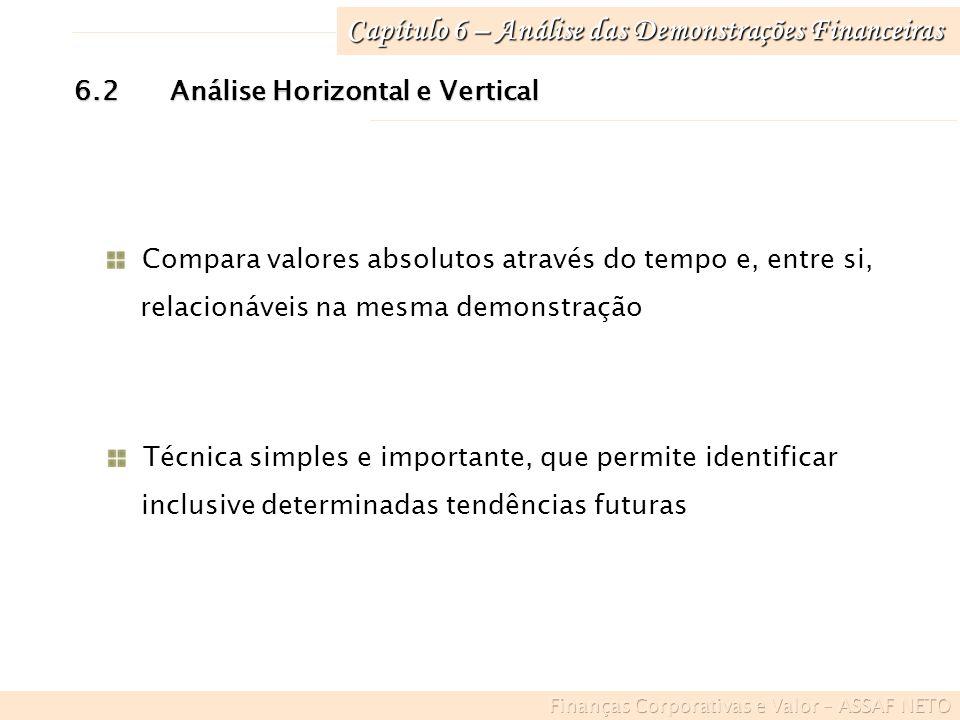 Capítulo 6 – Análise das Demonstrações Financeiras 6.2Análise Horizontal e Vertical Compara valores absolutos através do tempo e, entre si, relacionáv