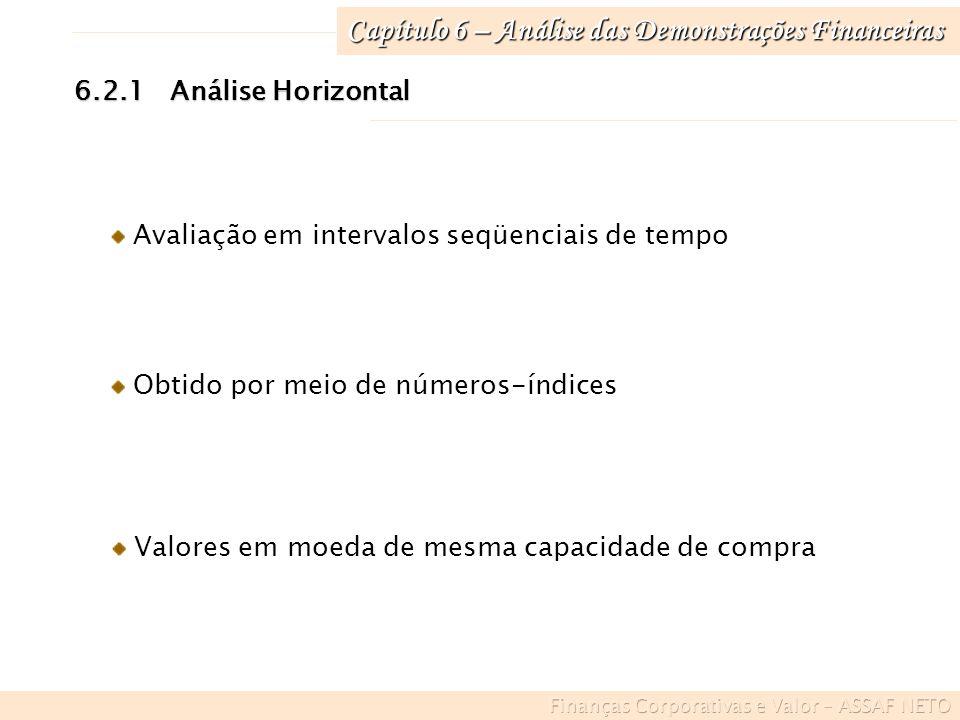 Capítulo 6 – Análise das Demonstrações Financeiras 6.2.1Análise Horizontal Avaliação em intervalos seqüenciais de tempo Valores em moeda de mesma capa