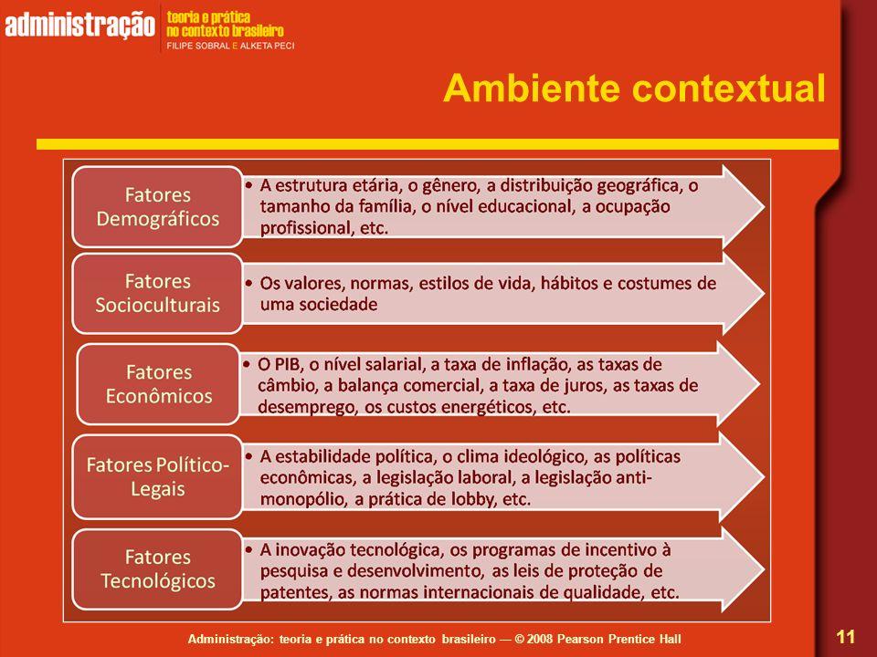 Administração: teoria e prática no contexto brasileiro © 2008 Pearson Prentice Hall Ambiente contextual 11