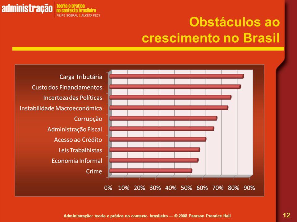 Administração: teoria e prática no contexto brasileiro © 2008 Pearson Prentice Hall Obstáculos ao crescimento no Brasil 12