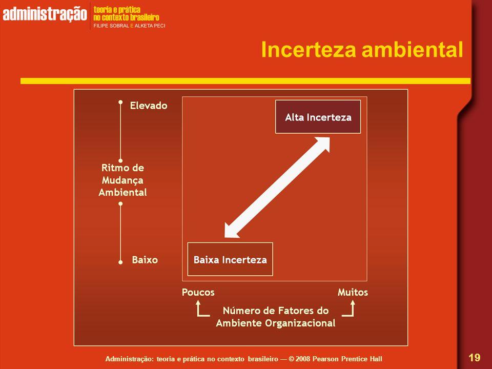 Administração: teoria e prática no contexto brasileiro © 2008 Pearson Prentice Hall Incerteza ambiental 19
