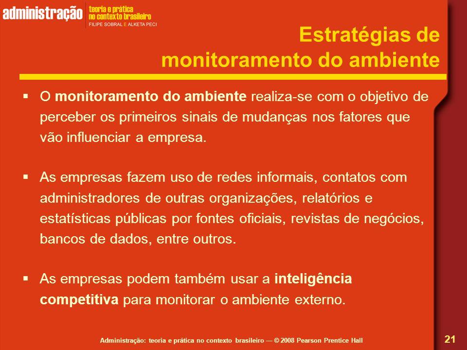 Administração: teoria e prática no contexto brasileiro © 2008 Pearson Prentice Hall Estratégias de monitoramento do ambiente O monitoramento do ambien