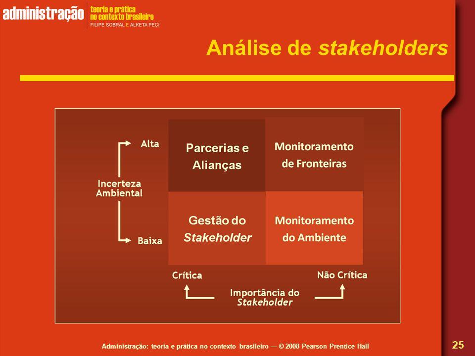 Administração: teoria e prática no contexto brasileiro © 2008 Pearson Prentice Hall Análise de stakeholders 25