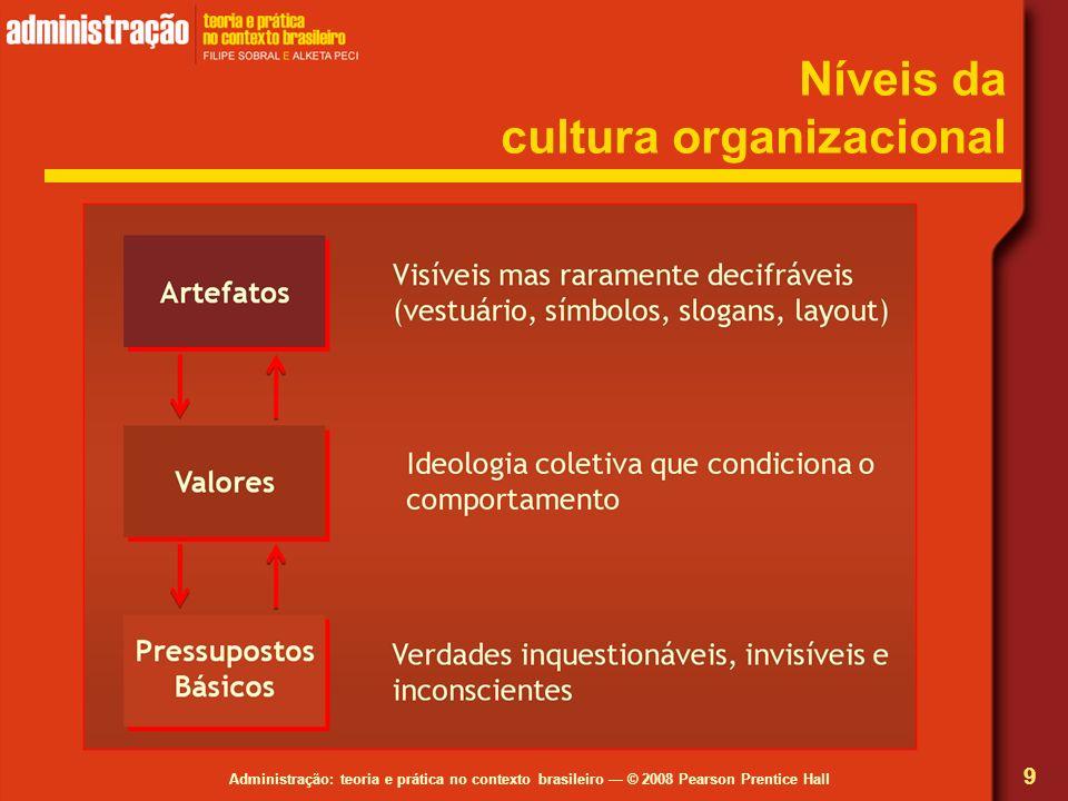 Administração: teoria e prática no contexto brasileiro © 2008 Pearson Prentice Hall Níveis da cultura organizacional 9