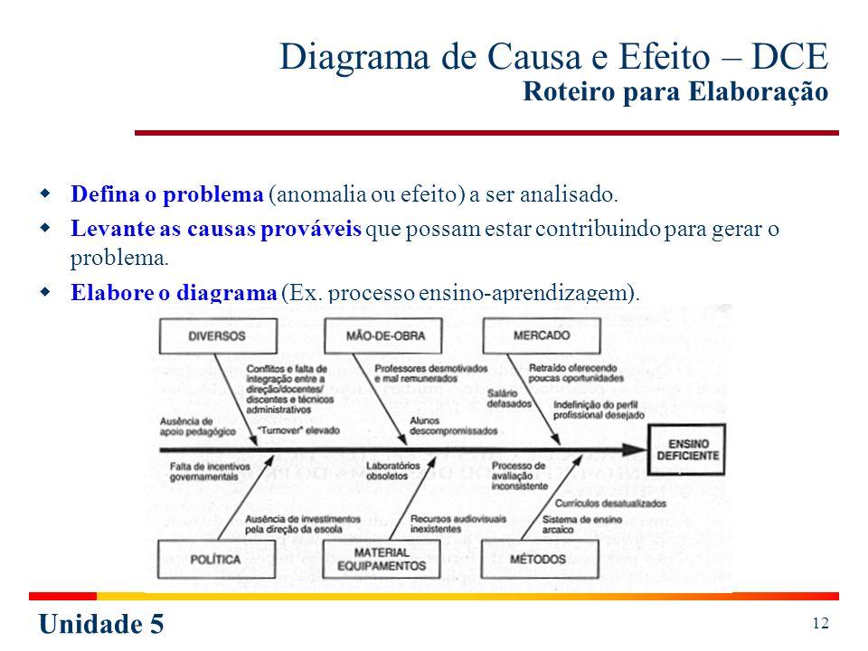 Unidade 5 13 Diagrama de Causa e Efeito – DCE Método dos Porquês Com o objetivo de analisar o processo, aplica-se a técnica dos porquês, que deve se utilizada uma, duas ou quantas vezes forem necessárias até chegar à causa fundamental do problema.