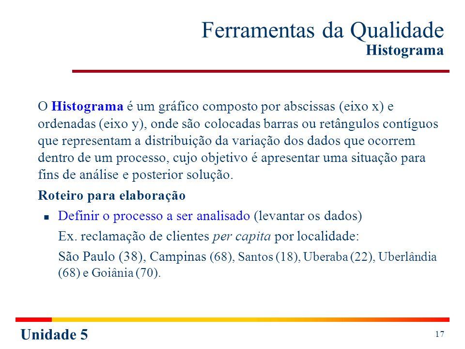 Unidade 5 17 Ferramentas da Qualidade Histograma O Histograma é um gráfico composto por abscissas (eixo x) e ordenadas (eixo y), onde são colocadas ba