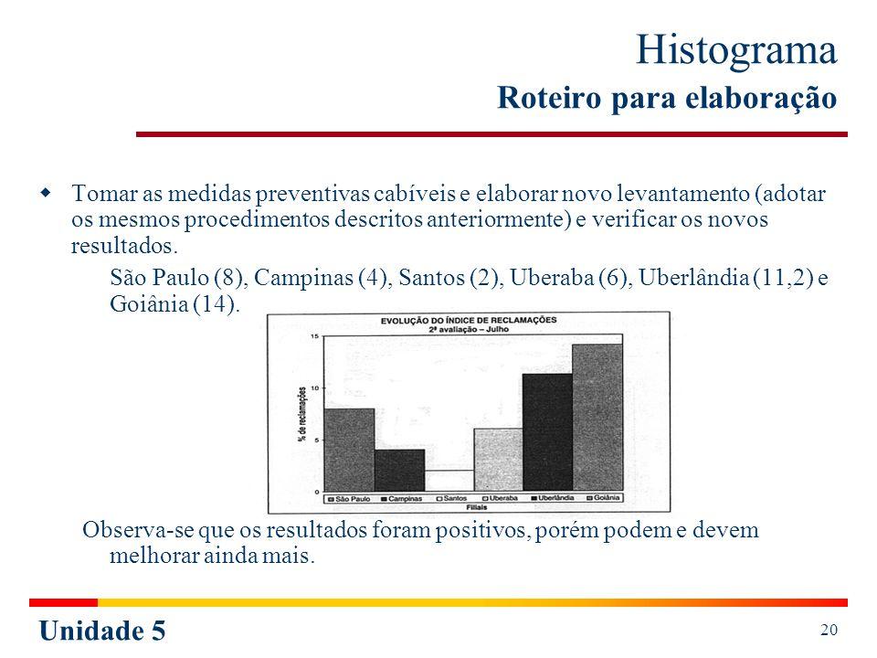 Unidade 5 20 Histograma Roteiro para elaboração Tomar as medidas preventivas cabíveis e elaborar novo levantamento (adotar os mesmos procedimentos des