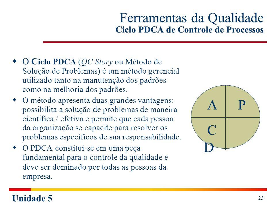 Unidade 5 23 Ferramentas da Qualidade Ciclo PDCA de Controle de Processos O C iclo PDCA (QC Story ou Método de Solução de Problemas) é um método geren