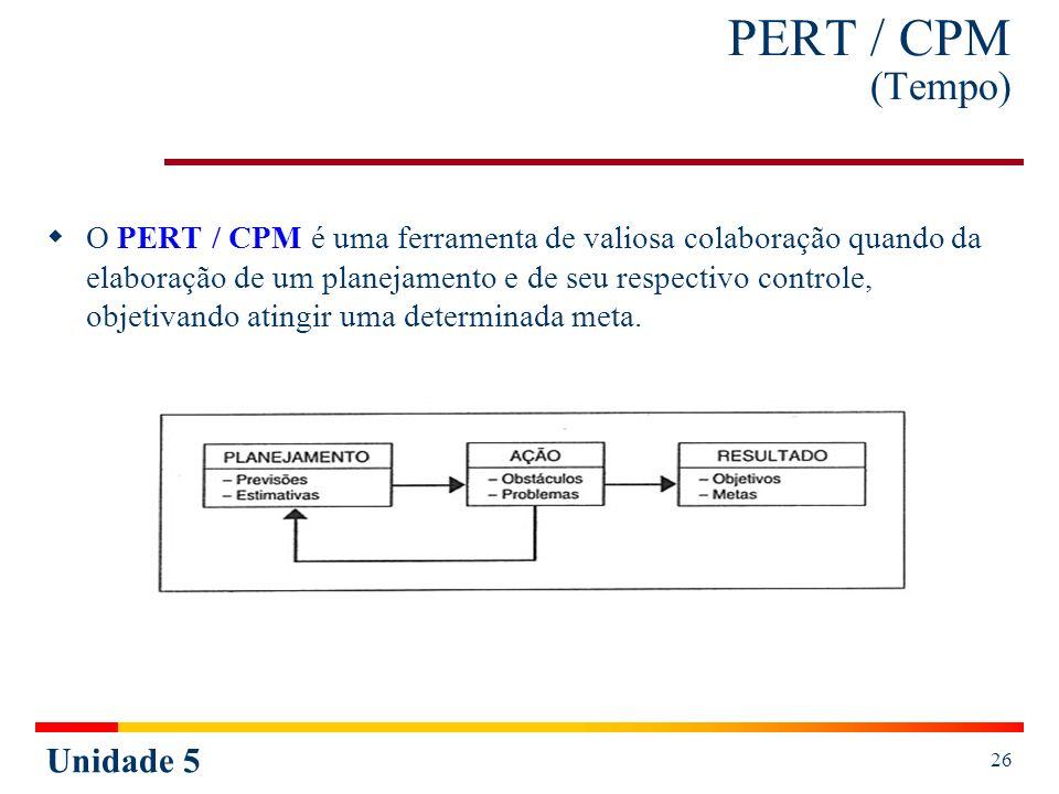 Unidade 5 26 PERT / CPM (Tempo) O PERT / CPM é uma ferramenta de valiosa colaboração quando da elaboração de um planejamento e de seu respectivo contr